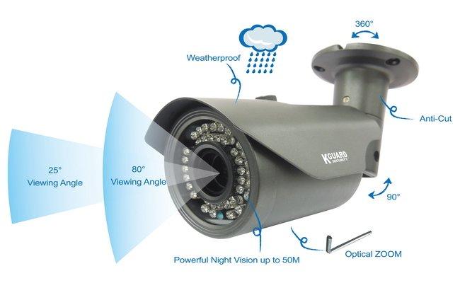 Охранителни камери KGuard
